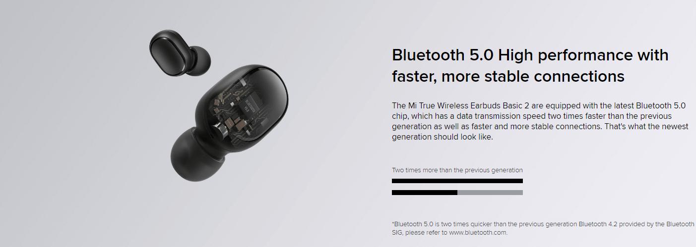 Xiaomi Earbuds Basic 2 4
