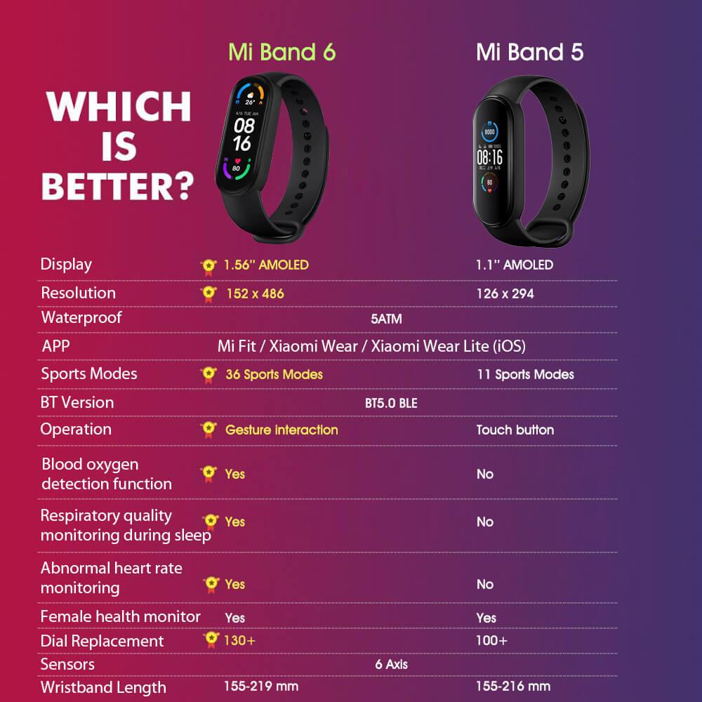 Xiaomi Miband 6 Global 16