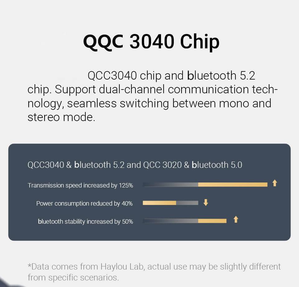 Xiaomi Haylou W1 15