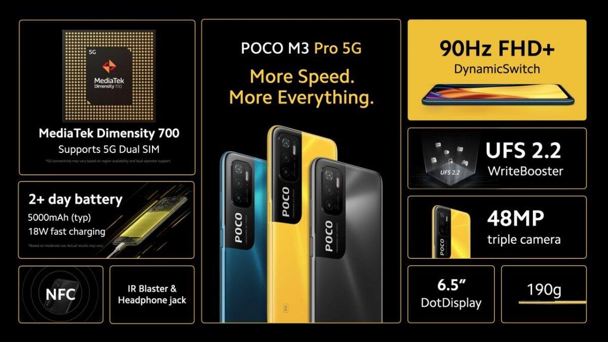 Poco M3 Pro